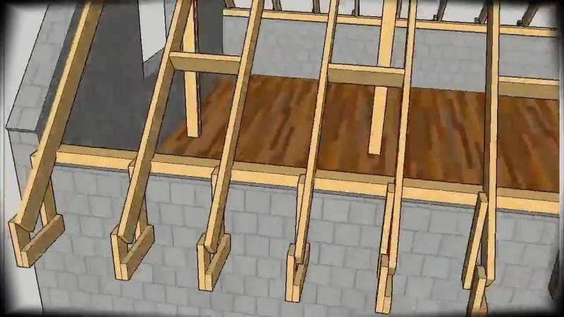 Строительство двухскатной крыши – пошаговый план