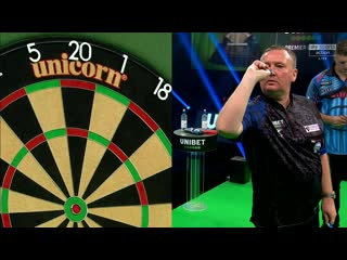 Glen Durrant vs Daryl Gurney (PDC Premier League Darts 2020 / Week 12)