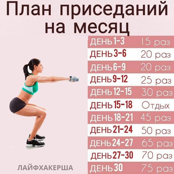 Похудела Как Подтянуть Попу.