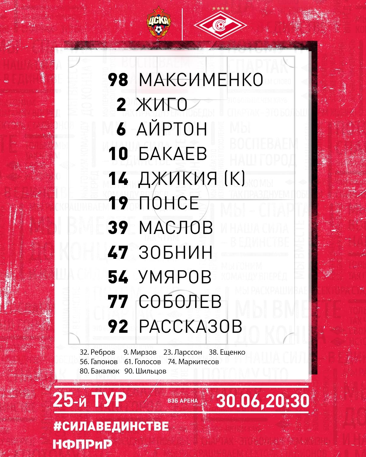 Состав «Спартака» на матч 25 тура с ЦСКА