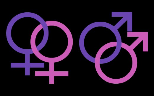 Ophiuchus bisexual pride flag zodiac sign