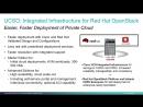 Сisco UCS для Red Hat OpenStack