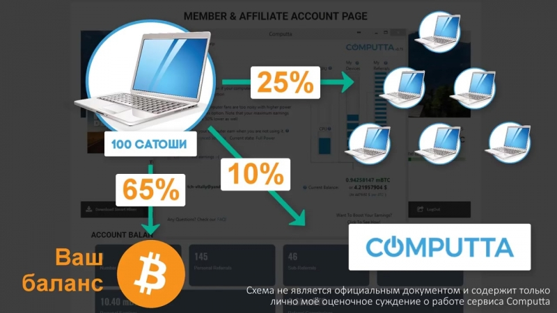 Computta ПЛАТИТ Отзывы ответы на вопросы Computta Smart Miner payment proof