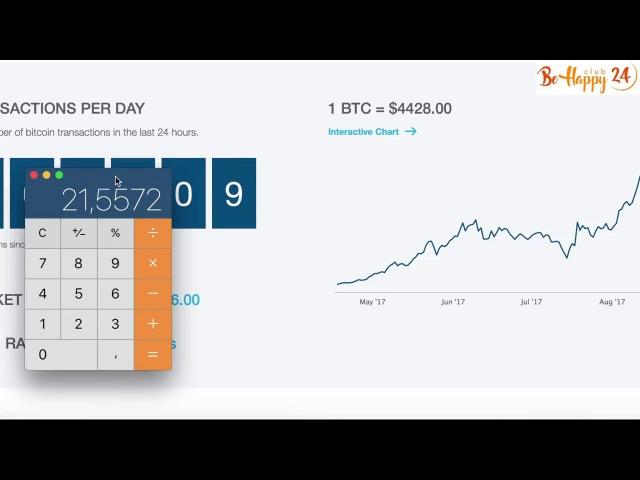 Инвестиции в биткоин или Как заработать на Биткоине 95 455$ в Интернете Отзыв о Bitclub Network