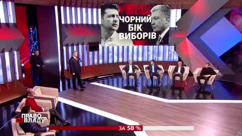 Ви закінчите 22 числа Зеленський зухвало поговорив з Порошенко в прямому ефірі
