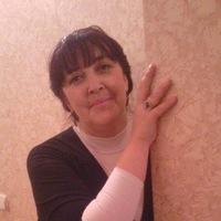 Алена Опанасенкоткаченко