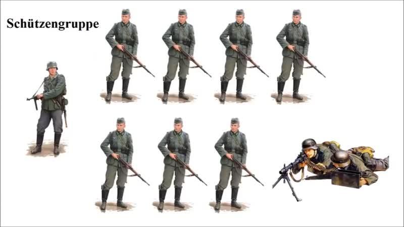 Пехотное отделение Вермахта в 1941 году Тактика немецкой пехоты