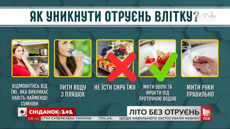 Як уникнути отруєнь улітку - лікар-дієтолог Наталія Самойленко
