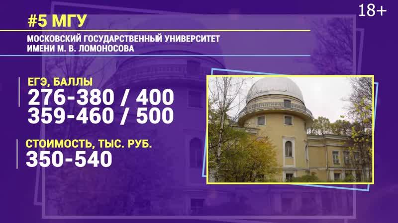 АВТОР24 ТОП 10 ВУЗов России по версии Forbes
