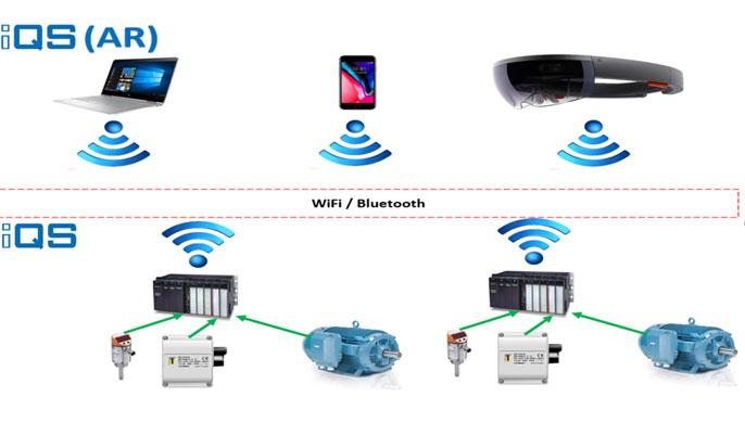 Информацию с систем iQS можно получать на любые устройства