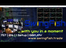 Day Trading Forex LIVE Mon 17 Feb