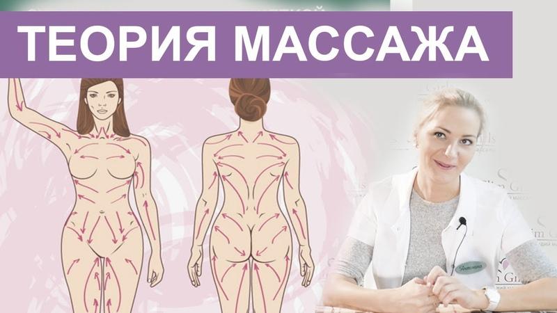 Теория Классический массаж полный видео урок