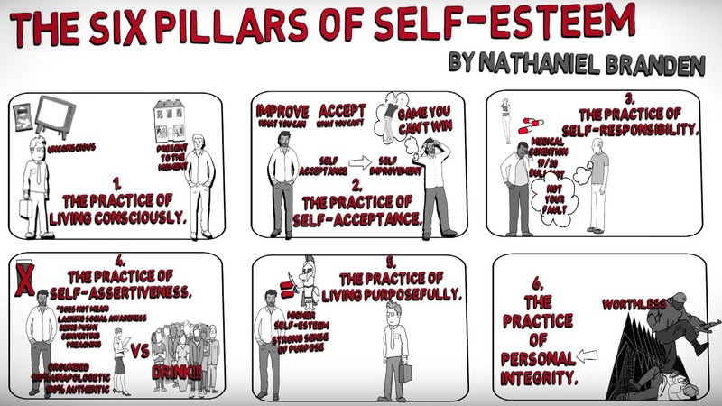 How to Build Self Esteem The Six Pillars of Self Esteem by Nathaniel Branden