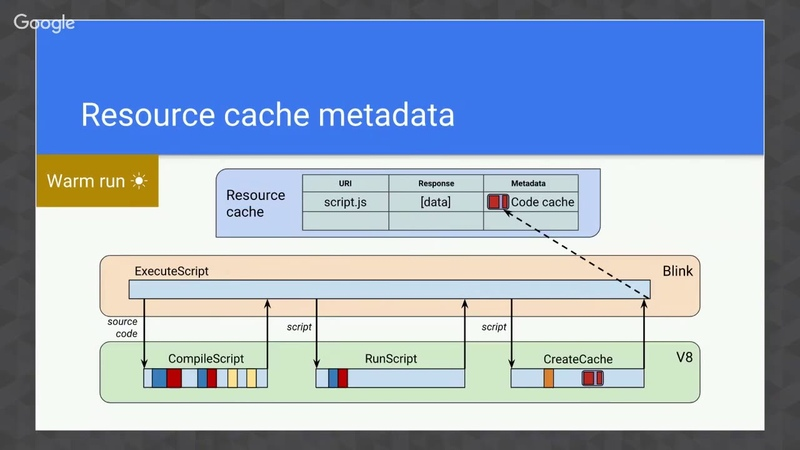 Caching JavaScript code in Chrome