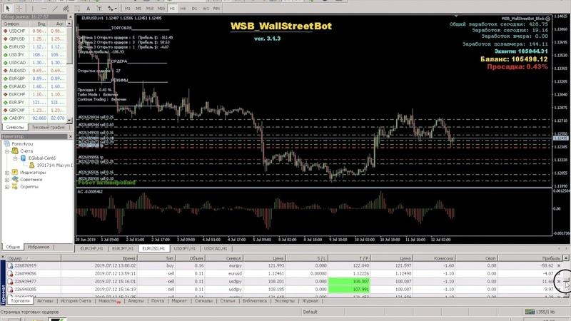 Начальная инструкция для владельцев WSB. » Freewka.com - Смотреть онлайн в хорощем качестве