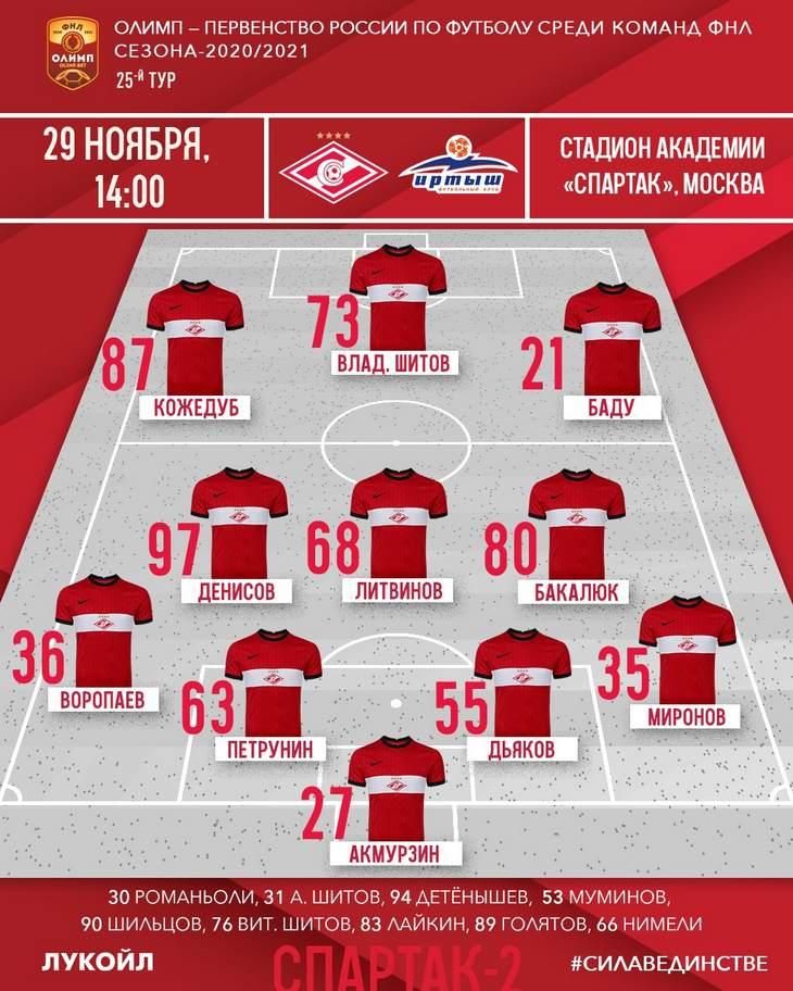 Состав «Спартака-2» на матч 25-го тура ФНЛ с «Иртышом»
