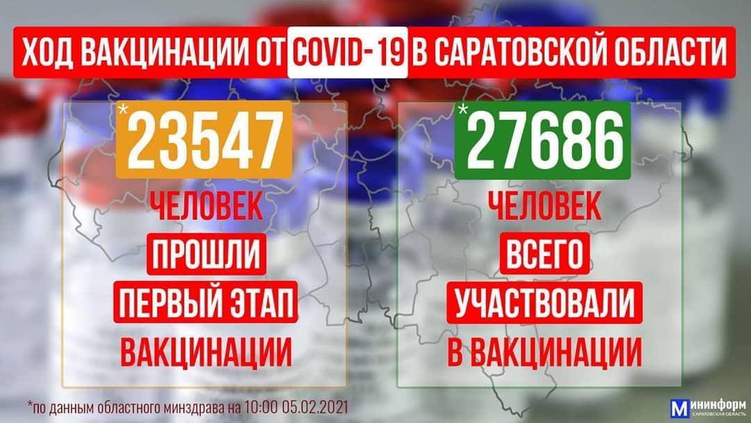 Министр информации и печати Саратовской области Светлана Бакал поделилась личным опытом вакцинации от коронавируса