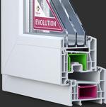 Melke Evolution 70