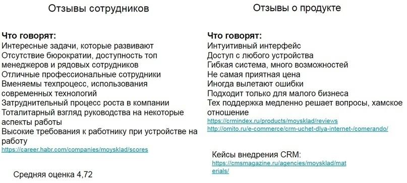 """Кейс """"Анализ конкурентов без воды"""", изображение №16"""