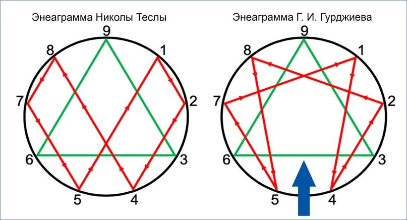 NAстройка русского музыкального ряда — 2 часть, изображение №3