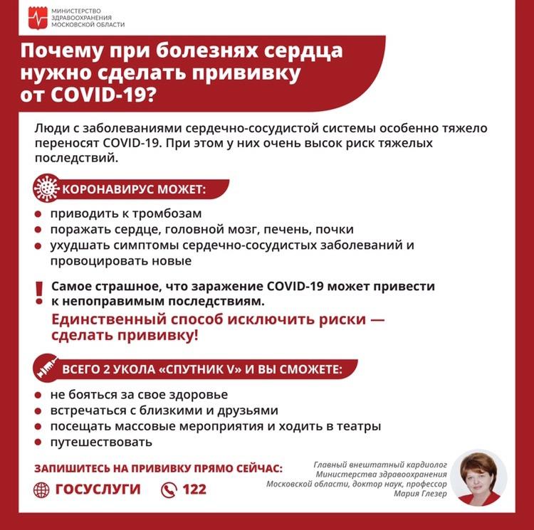 Почему при болезнях сердца нужно сделать прививку от COVID-19?
