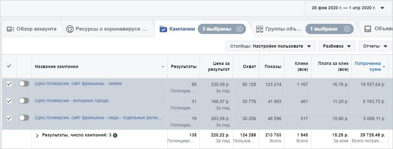 Продвижение детской франшизы в Instagram: 1870 заявок и 13 закрытых сделок на 4+ млн руб., изображение №7