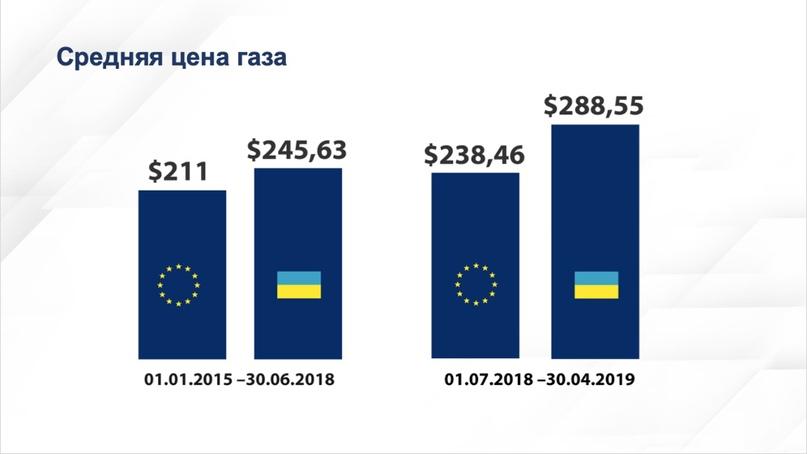 «Украинагейт-2»: три вопроса о вмешательстве Украины в выборы президента США в 2020 г., изображение №27