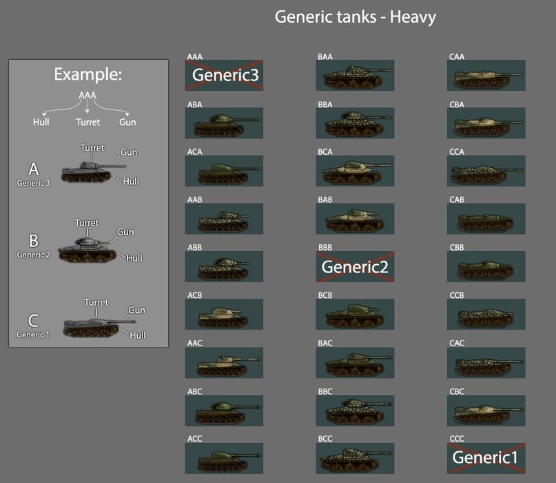 Дневник разработчиков Hearts of Iron IV — Конструктор танков, изображение №9