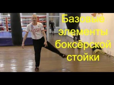 Бокс фронтальная и боевые стойки Boxing frontal stance and fighting stance